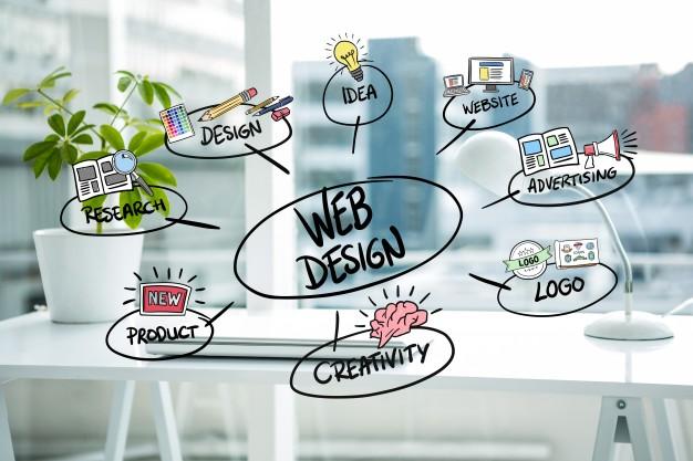Làm gì khi có nhu cầu thiết kế website?